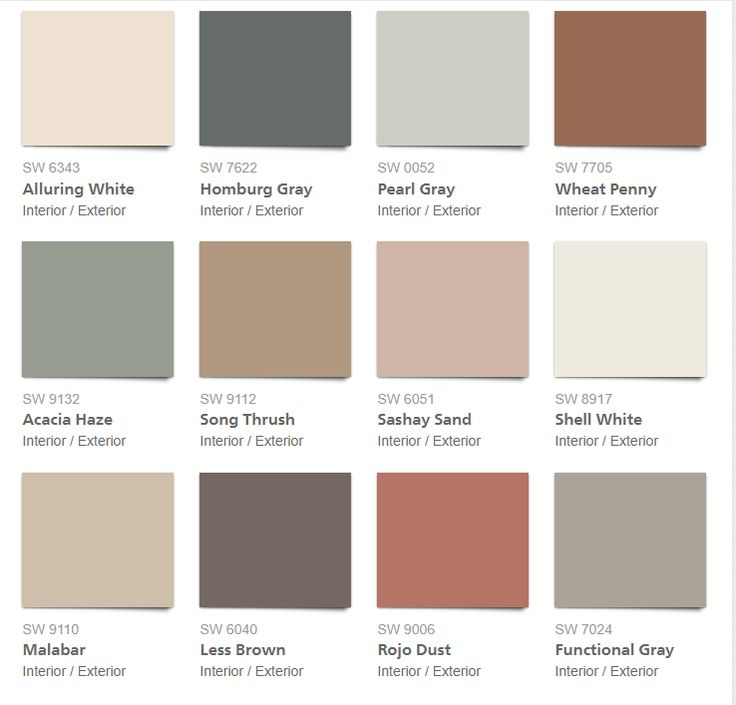 Sherwin Williams Kitchen Color Schemes